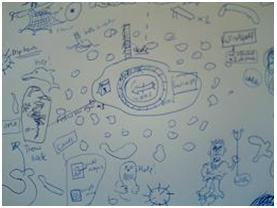 My first brainstorming session. It looks terrible, yeah...