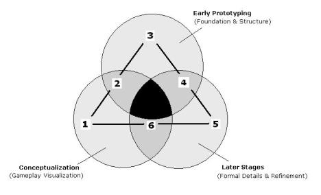 D.3Triangle