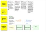 Çözüme Giden Yol, son durum değerlendirmesi ile Doruk Nokta arasındaki bağlantıyı kuran olaylardan meydana gelir.