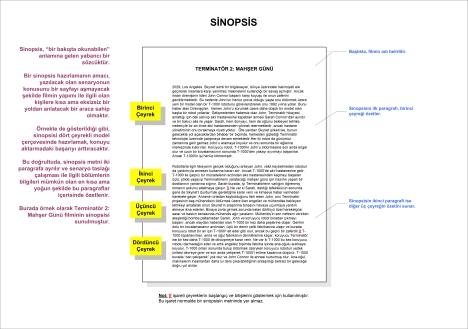 Sinopsis 1