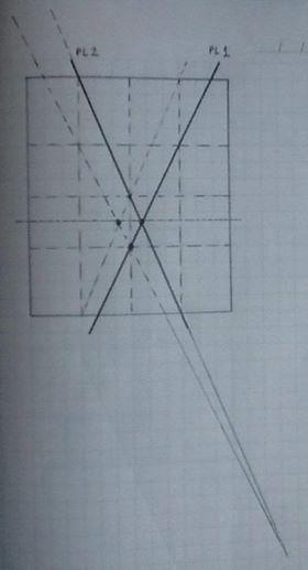 Uzatılan kompozisyon çizgileri